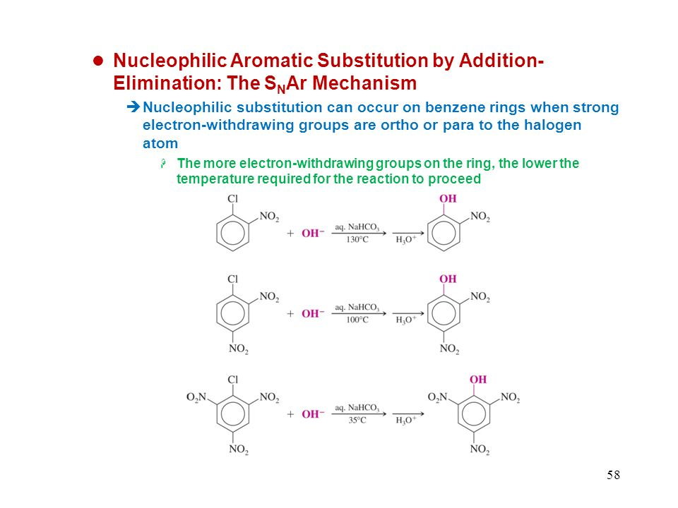 Nucleophilic Aromatic Substitution by Addition-Elimination: The SNAr Mechanism