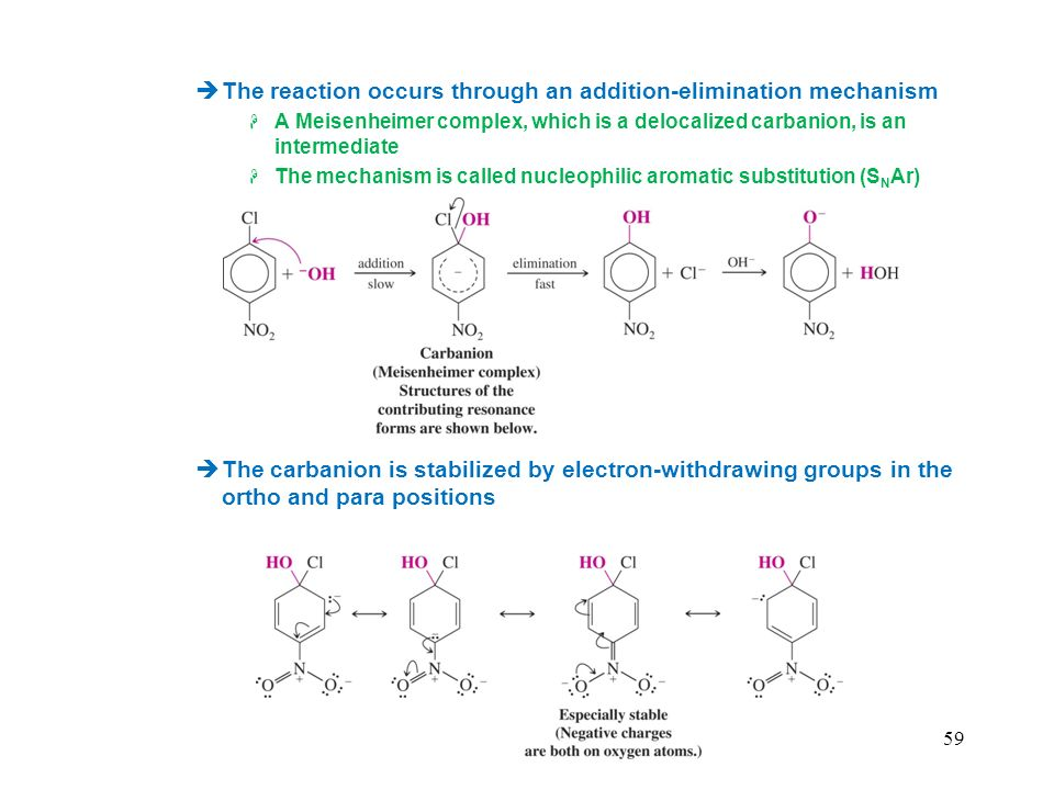 The reaction occurs through an addition-elimination mechanism