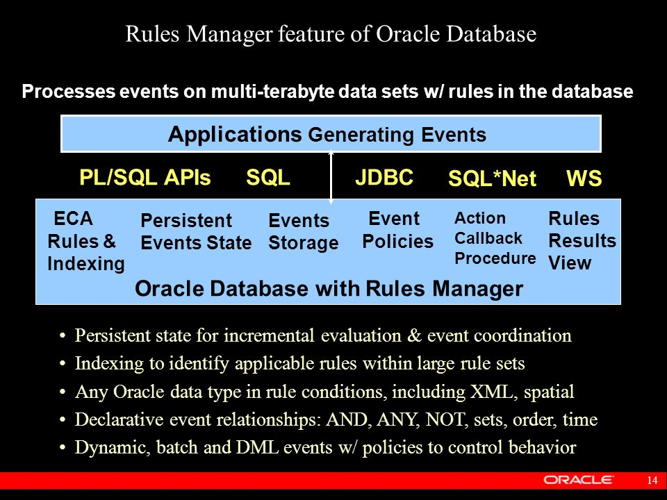 Rules Manager feature of Oracle Database