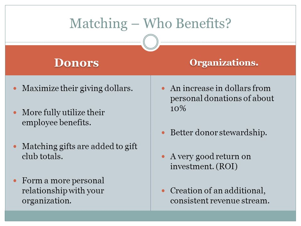 Matching – Who Benefits