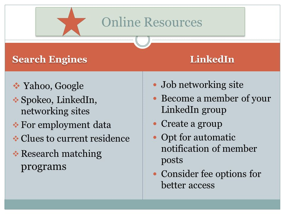 Online Resources Yahoo, Google Search Engines LinkedIn