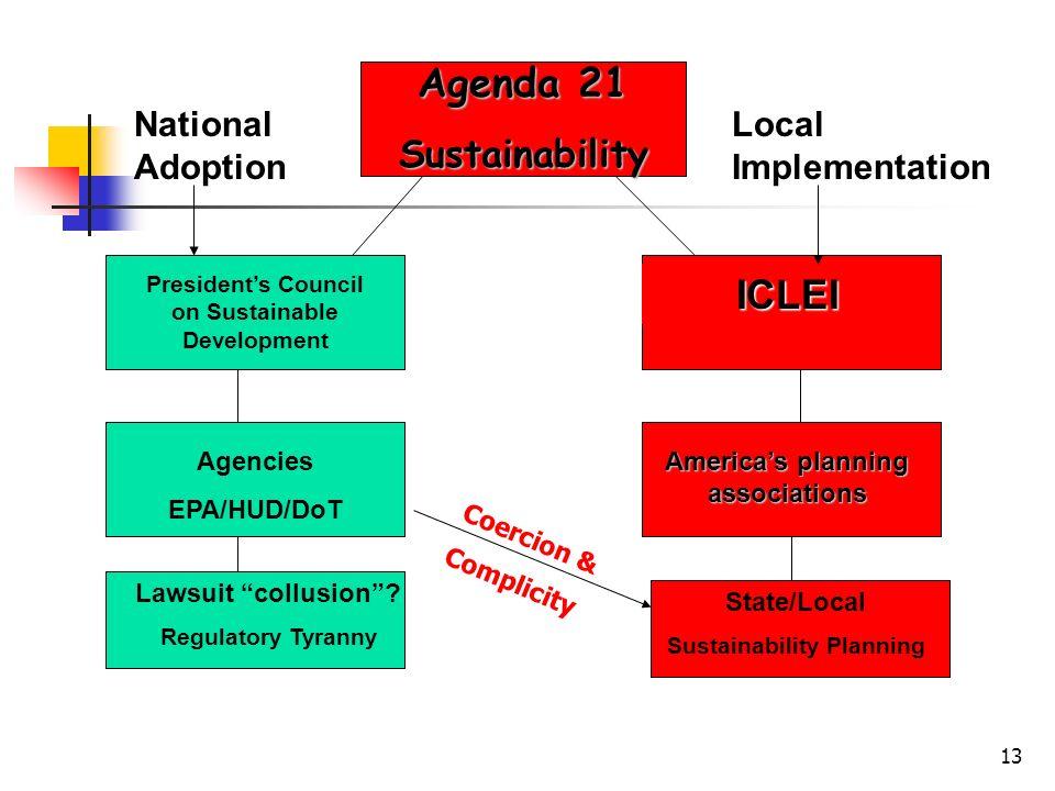 Agenda 21 ICLEI Sustainability NationalAdoption Local Implementation
