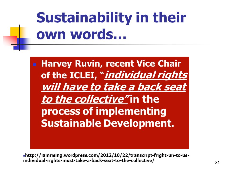 Sustainability in their own words…