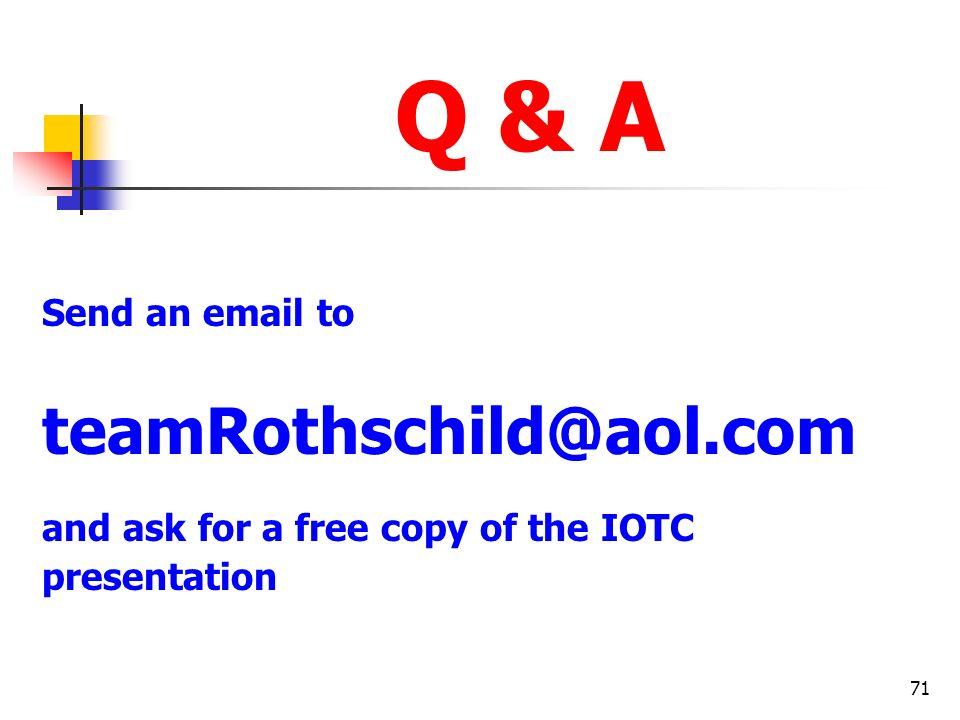 Q & A teamRothschild@aol.com Send an email to