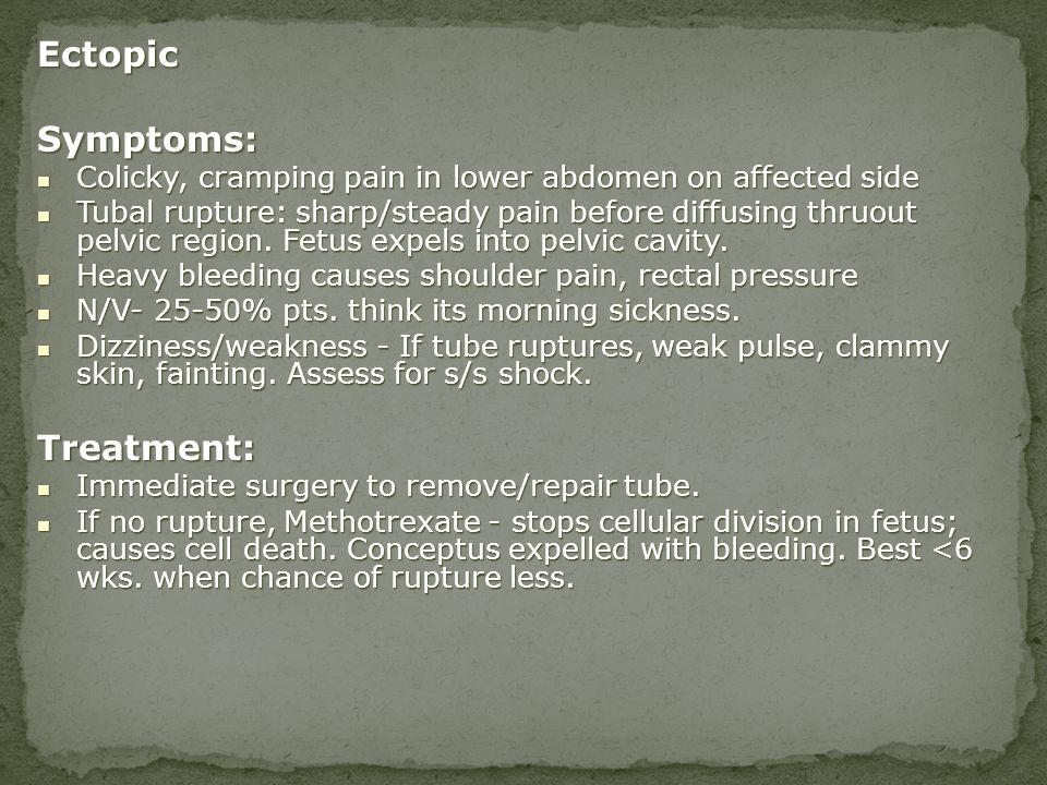 Ectopic Symptoms: Treatment: