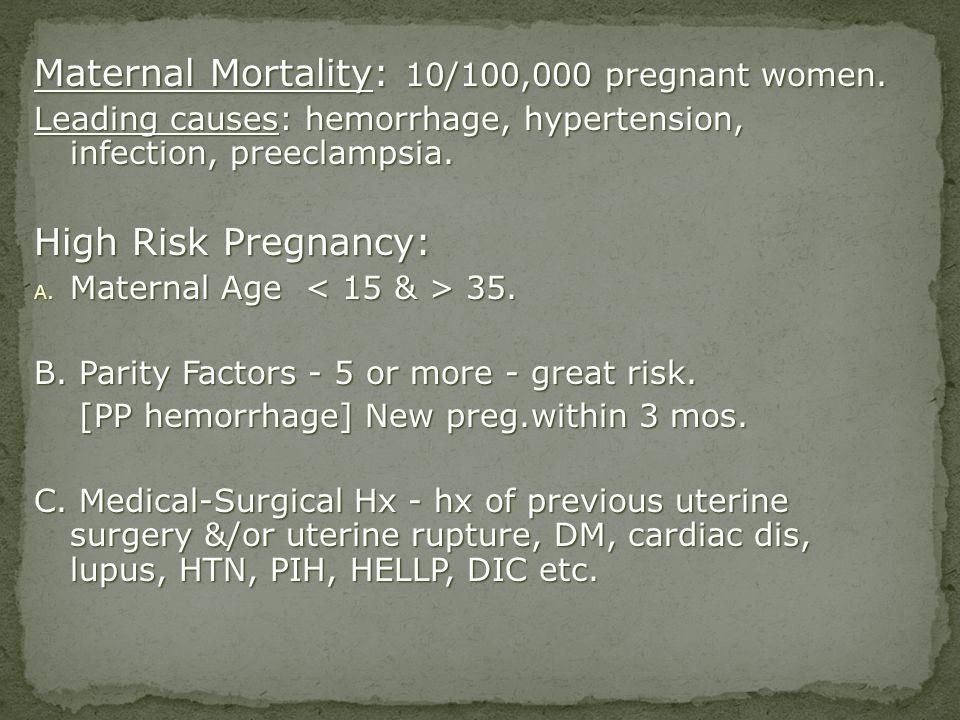 Maternal Mortality: 10/100,000 pregnant women.
