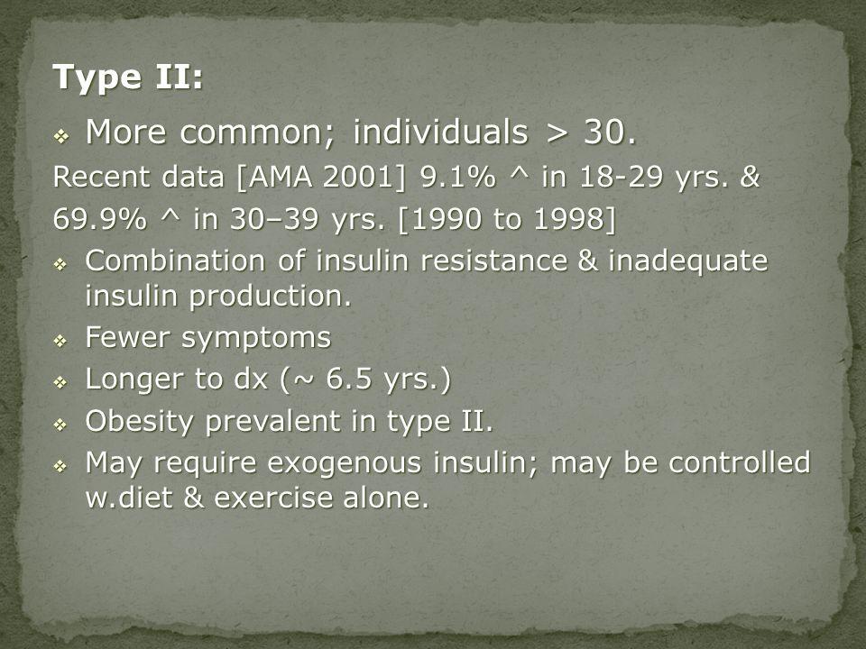 More common; individuals > 30.