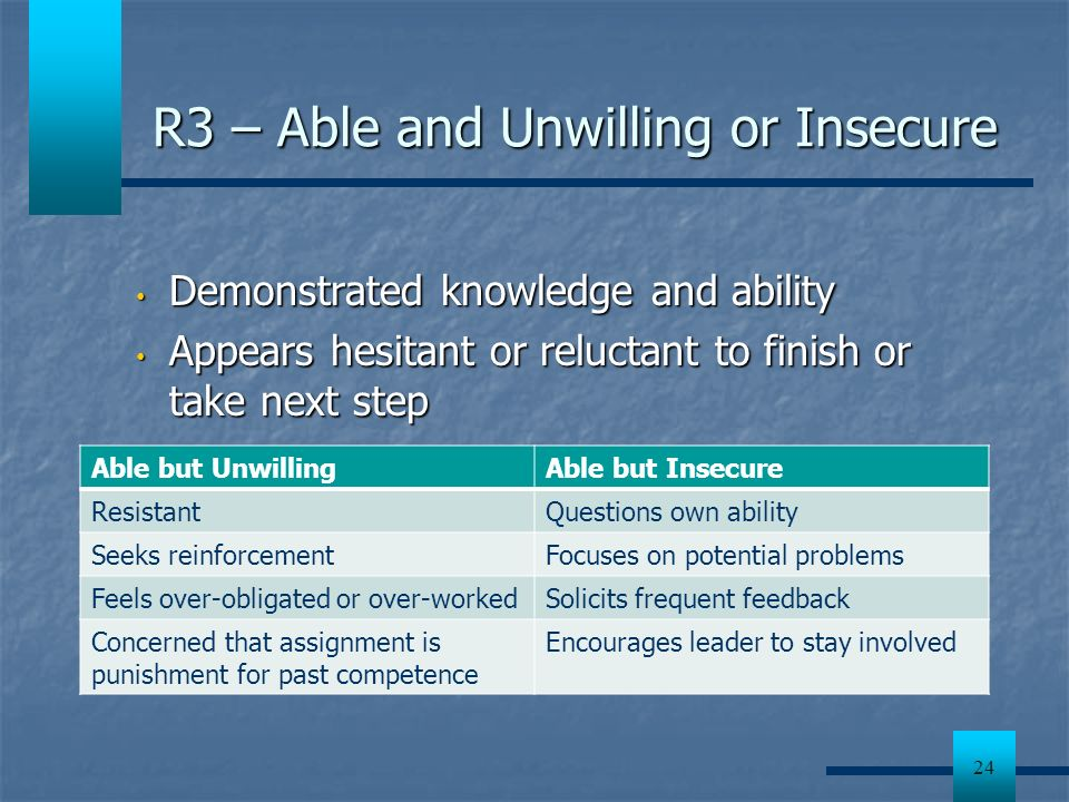 R3 – Able and Unwilling or Insecure