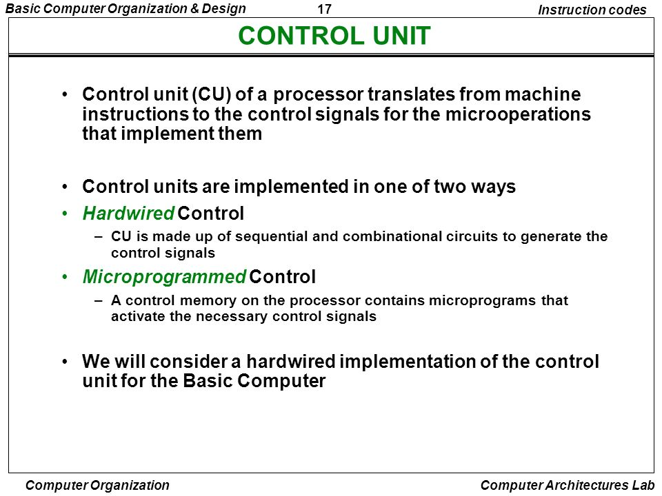 Instruction codes CONTROL UNIT.