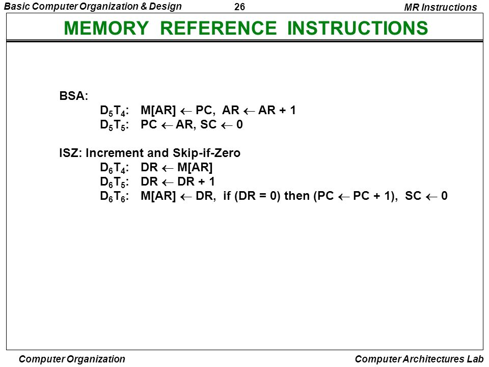 MEMORY REFERENCE INSTRUCTIONS