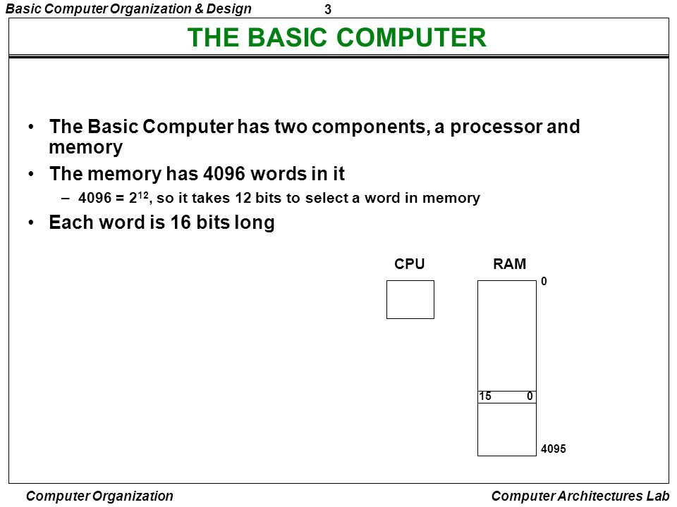 THE BASIC COMPUTERThe Basic Computer has two components, a processor and memory. The memory has 4096 words in it.