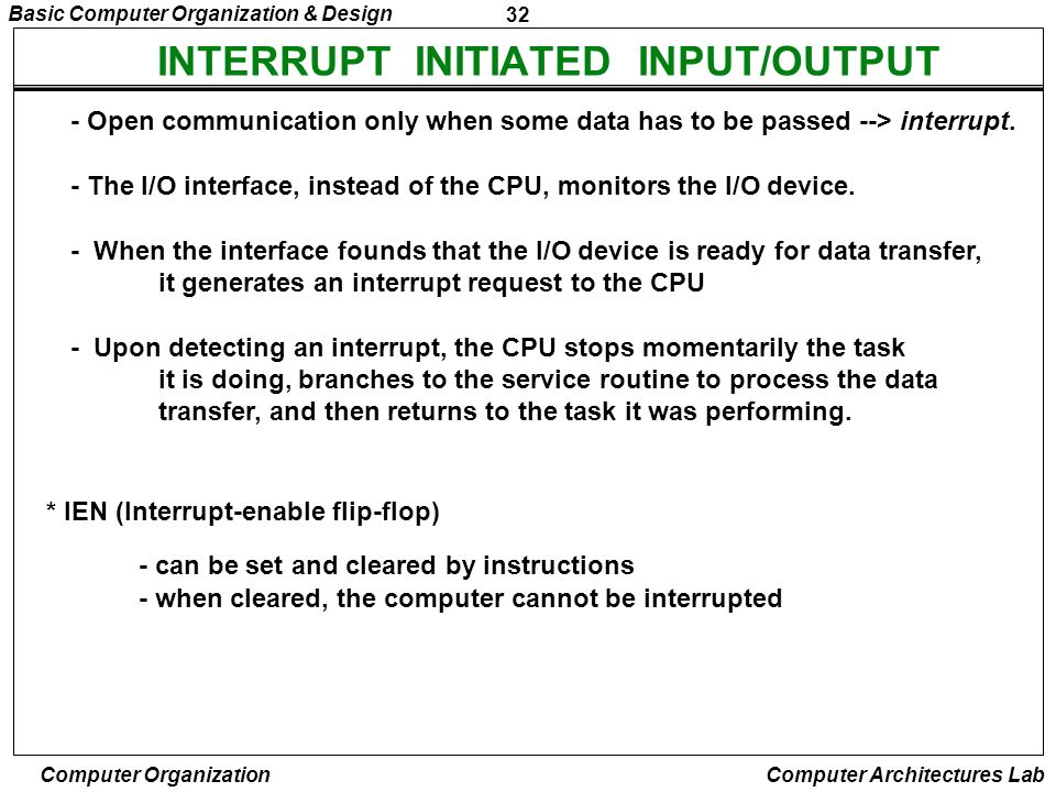 INTERRUPT INITIATED INPUT/OUTPUT