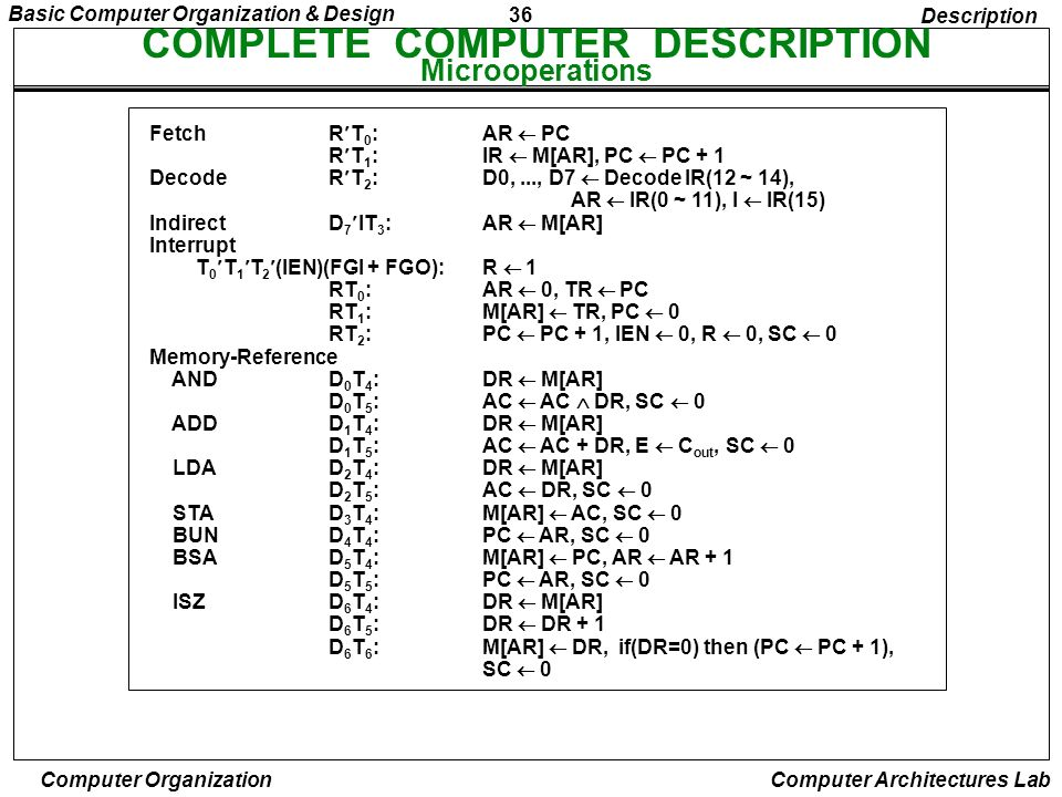COMPLETE COMPUTER DESCRIPTION Microoperations