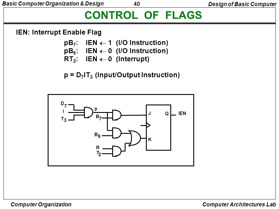 CONTROL OF FLAGS IEN: Interrupt Enable Flag