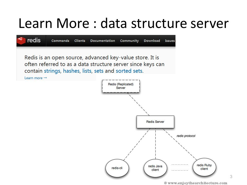 Learn More : data structure server