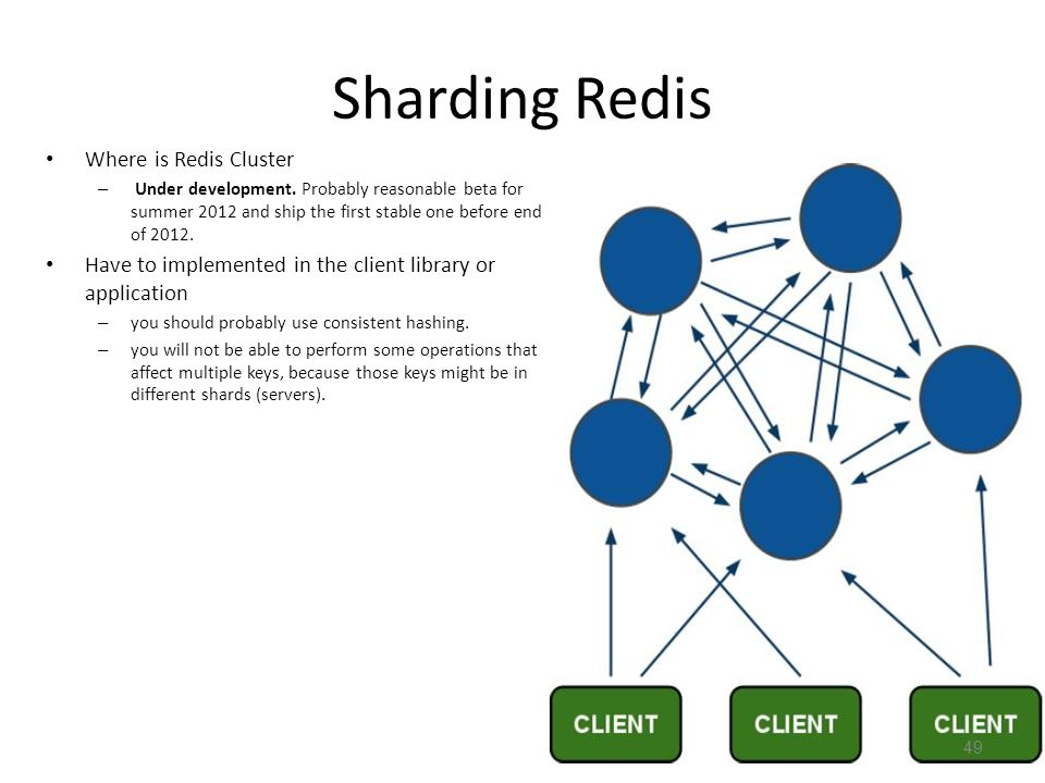 Sharding Redis Where is Redis Cluster