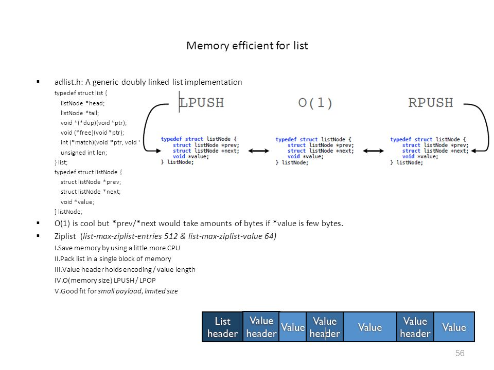 Memory efficient for list