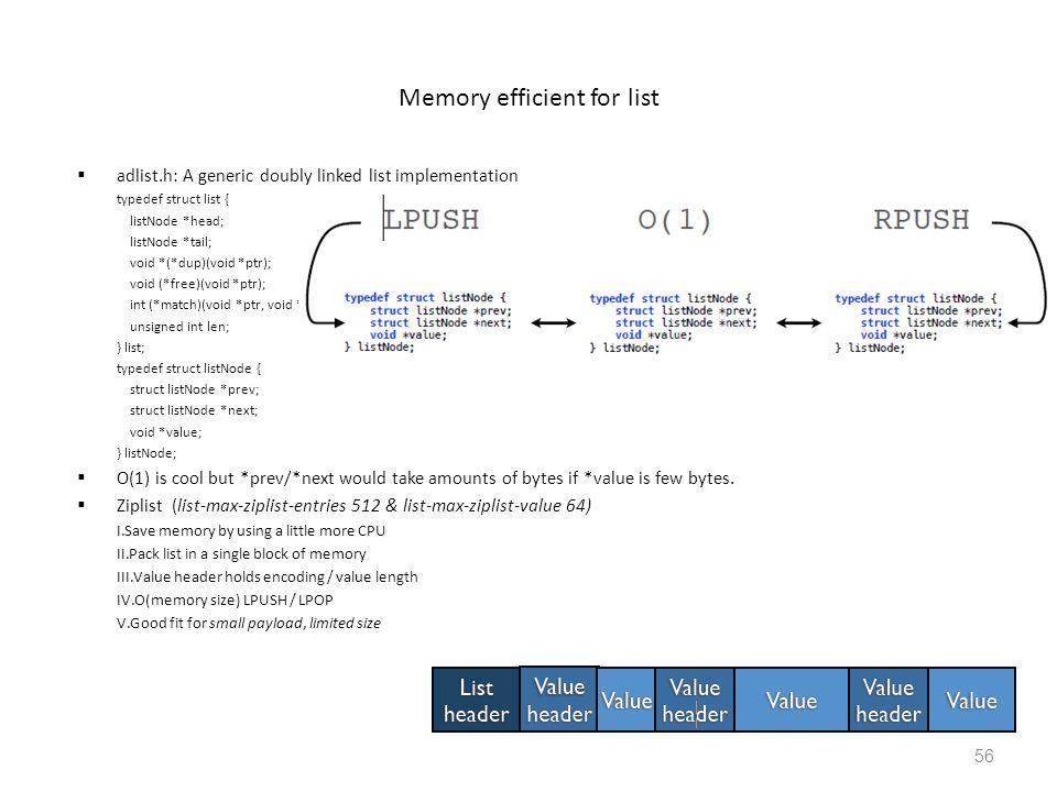 Memory efficient for list