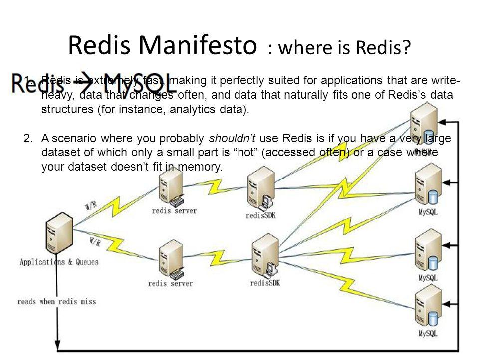 Redis Manifesto : where is Redis