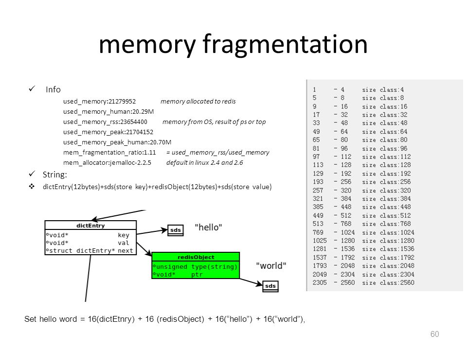 memory fragmentation Info String: