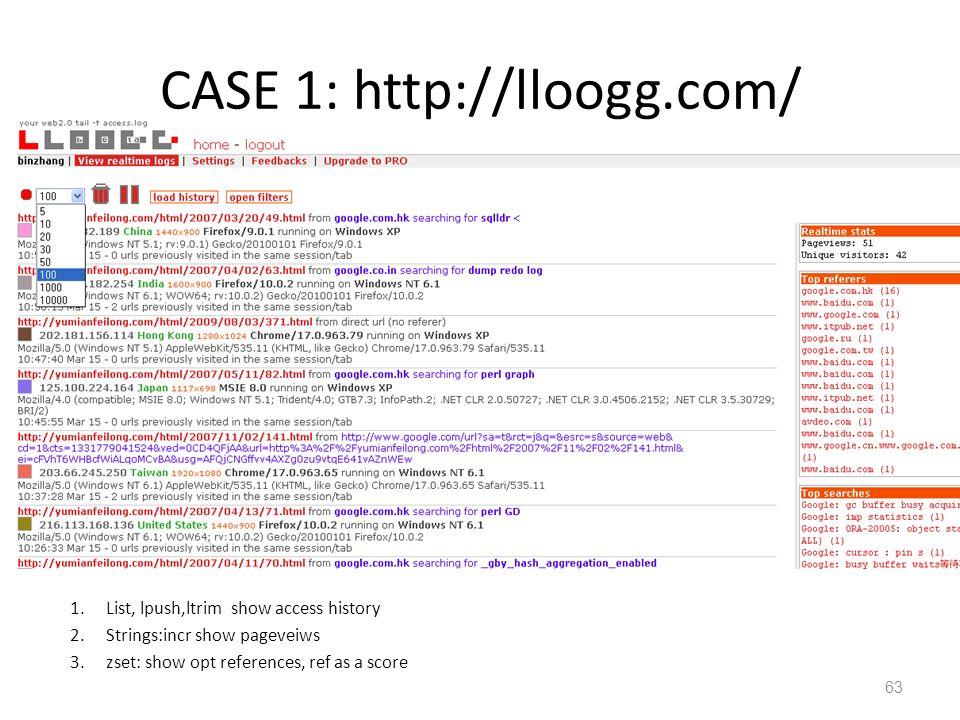 CASE 1: http://lloogg.com/