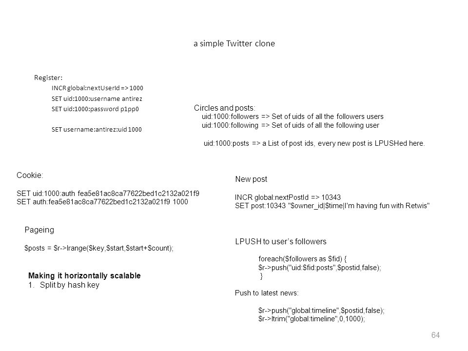 a simple Twitter clone Register: Circles and posts: Cookie: