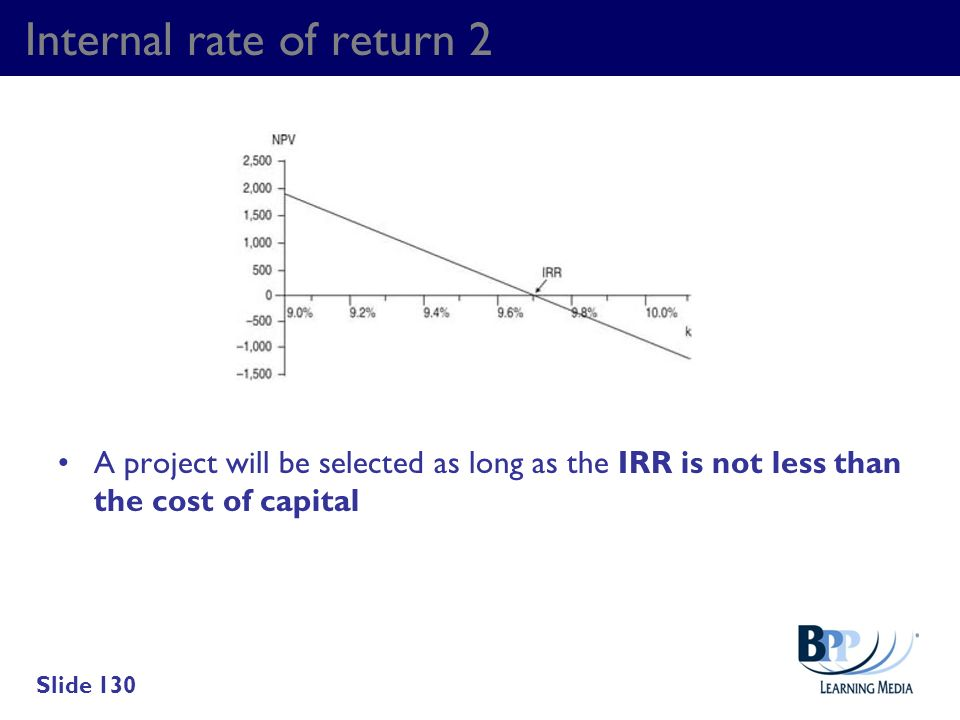 Internal rate of return 2