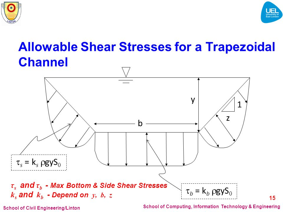 Allowable Shear Stresses for a Trapezoidal Channel