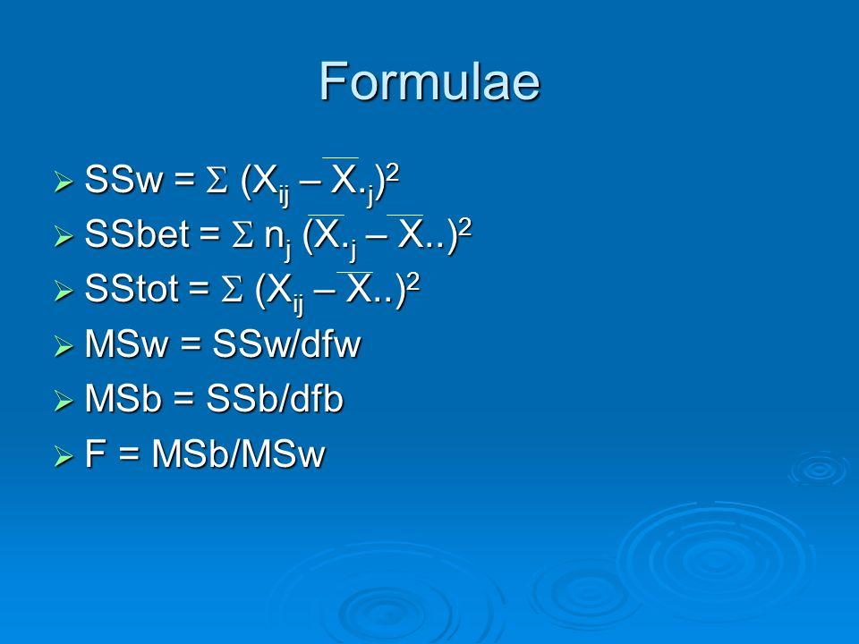 Formulae SSw =  (Xij – X.j)2 SSbet =  nj (X.j – X..)2