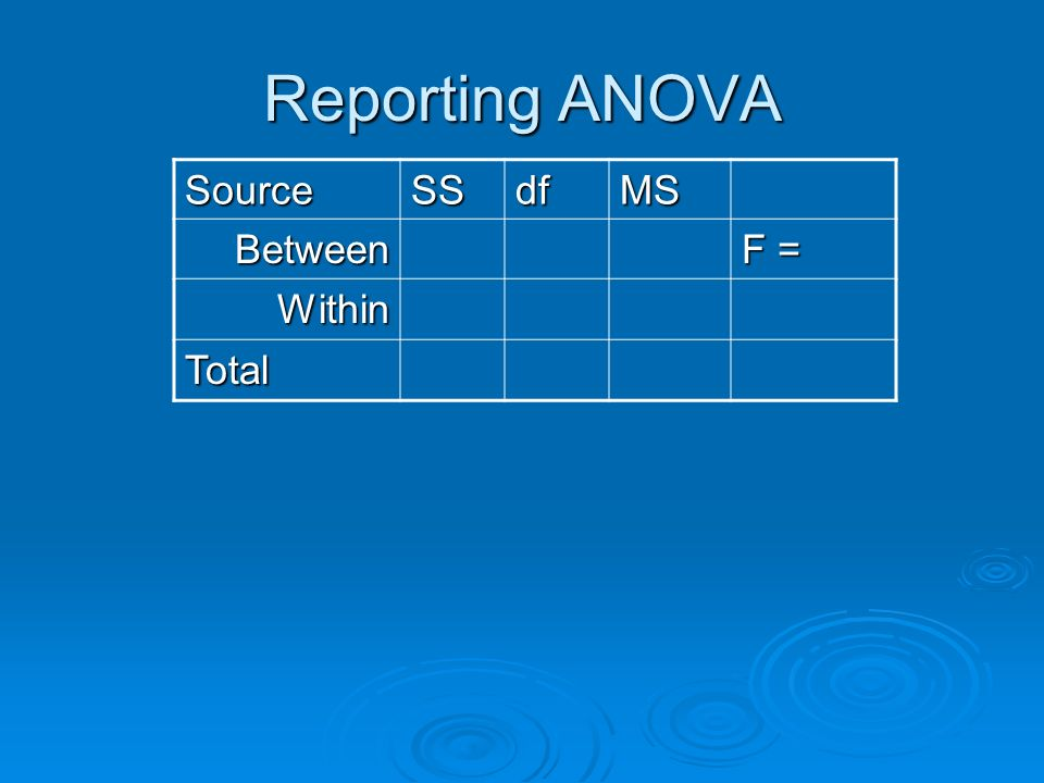 Reporting ANOVA Source SS df MS Between F = Within Total
