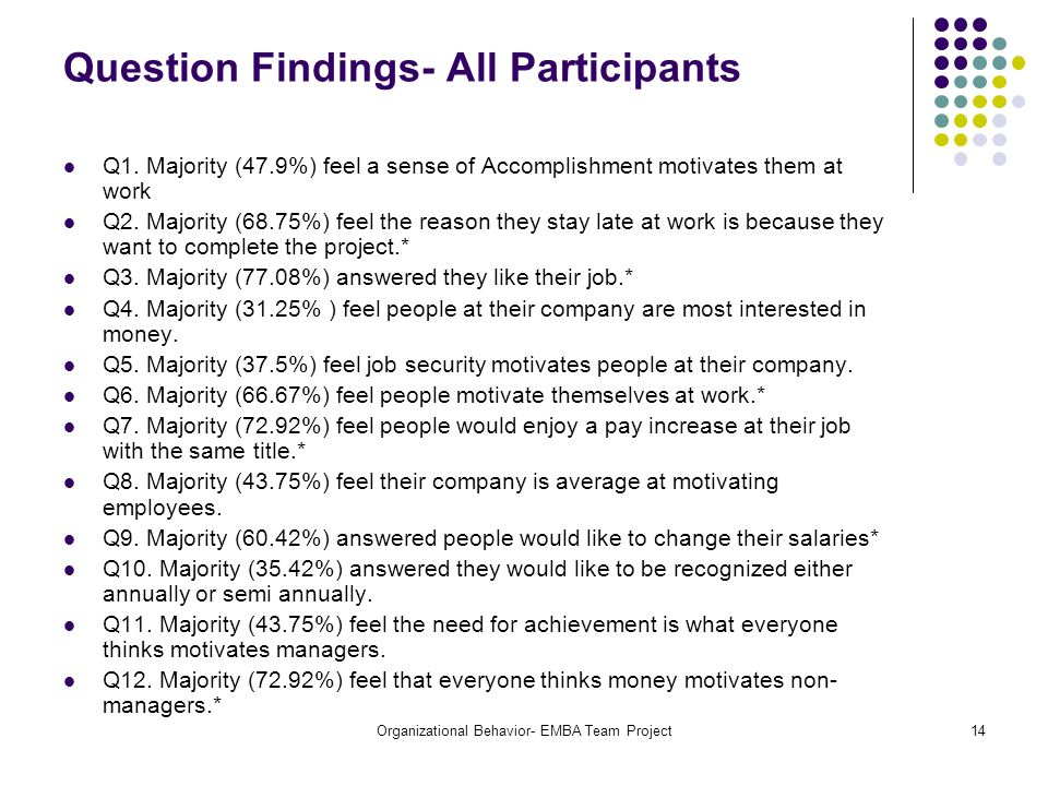 Question Findings- All Participants