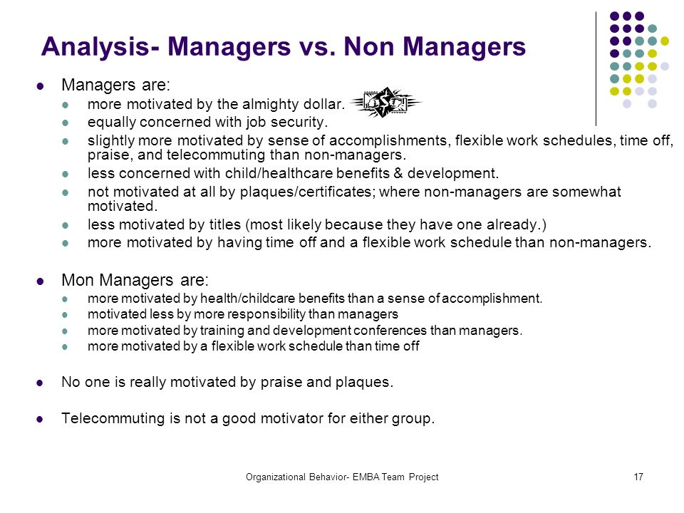 Analysis- Managers vs. Non Managers