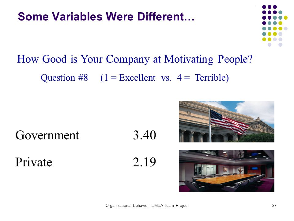 Some Variables Were Different…