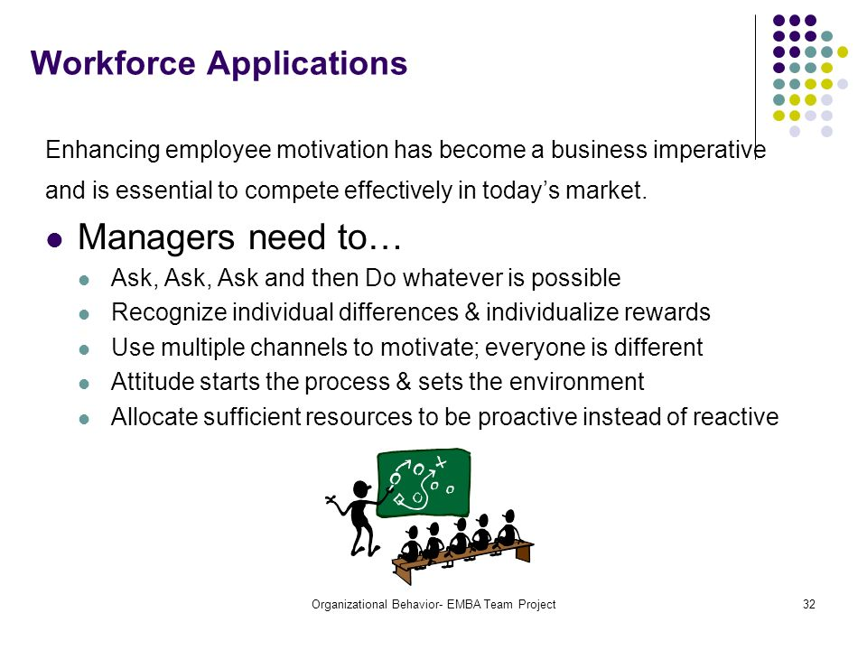 Workforce Applications