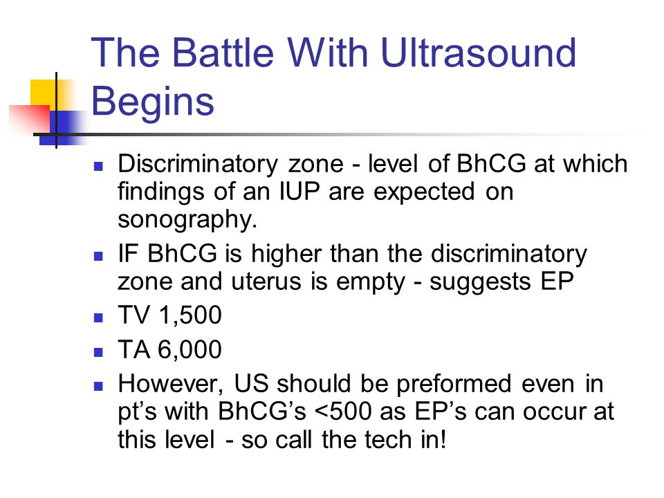 The Battle With Ultrasound Begins