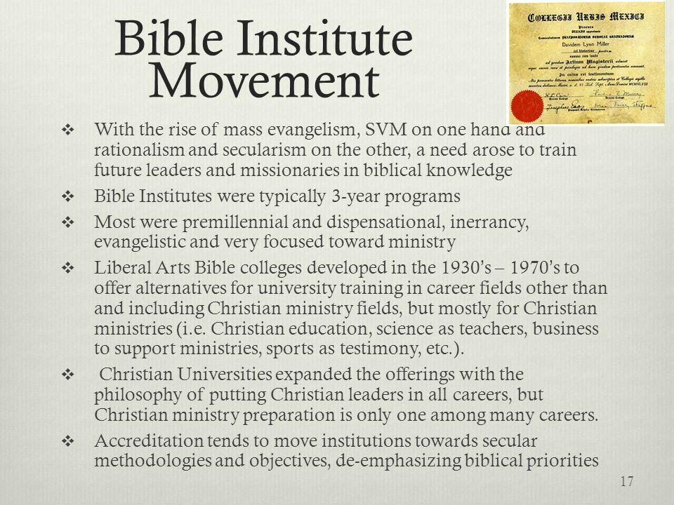 Bible Institute Movement