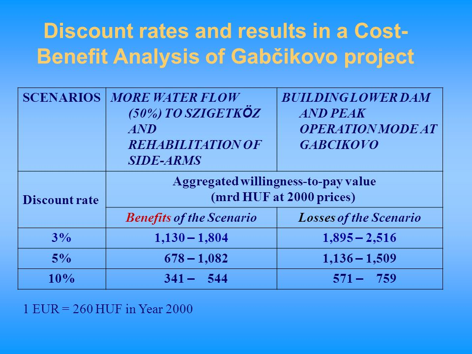 Discount rates and results in a Cost-Benefit Analysis of Gabčikovo project