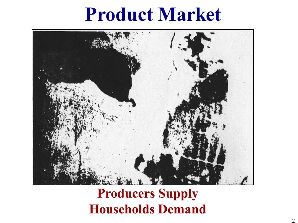 Product Market Producers Supply Households Demand