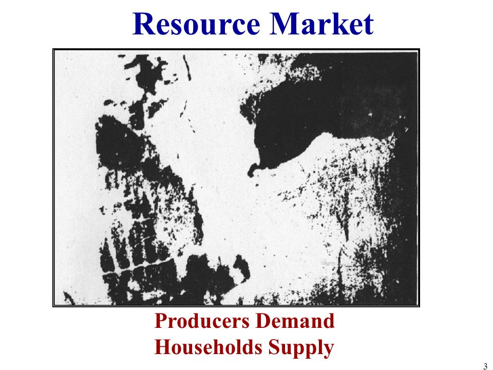 Resource Market Producers Demand Households Supply