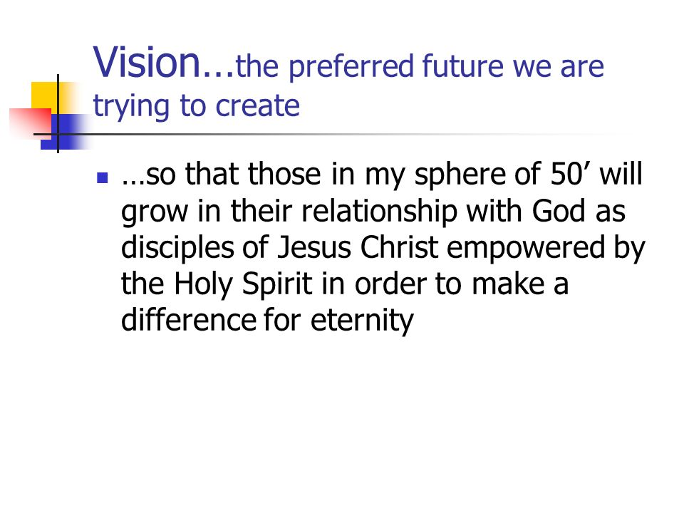 Vision…the preferred future we are trying to create