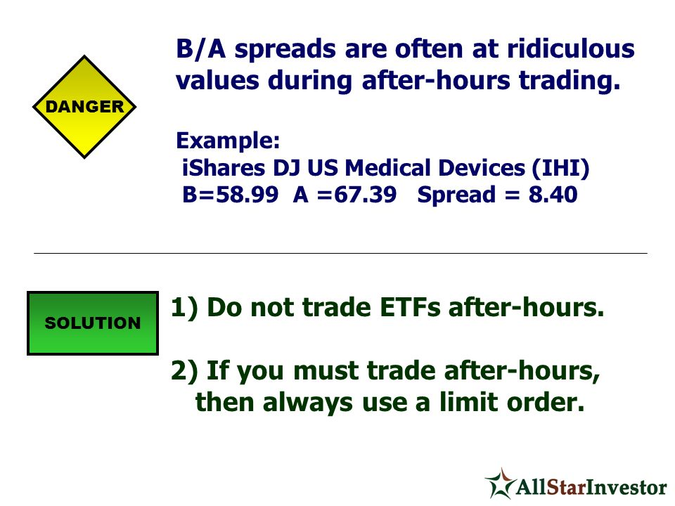 B/A spreads are often at ridiculous values during after-hours trading.