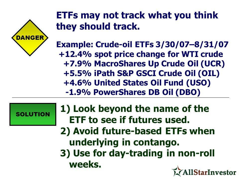 ETFs may not track what you think they should track.