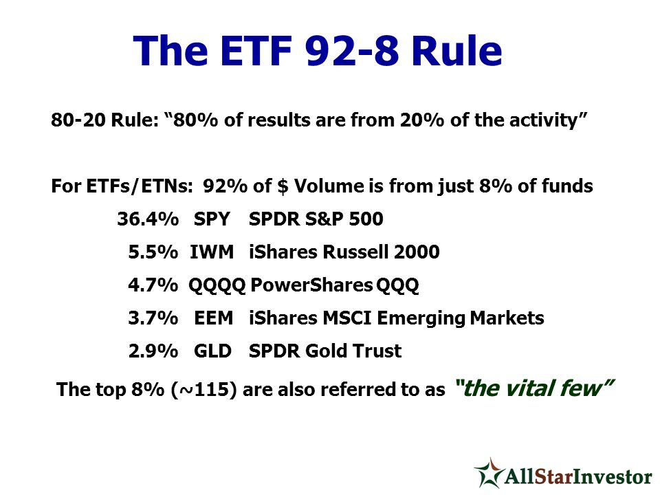 The ETF 92-8 Rule 80-20 Rule: 80% of results are from 20% of the activity For ETFs/ETNs: 92% of $ Volume is from just 8% of funds.