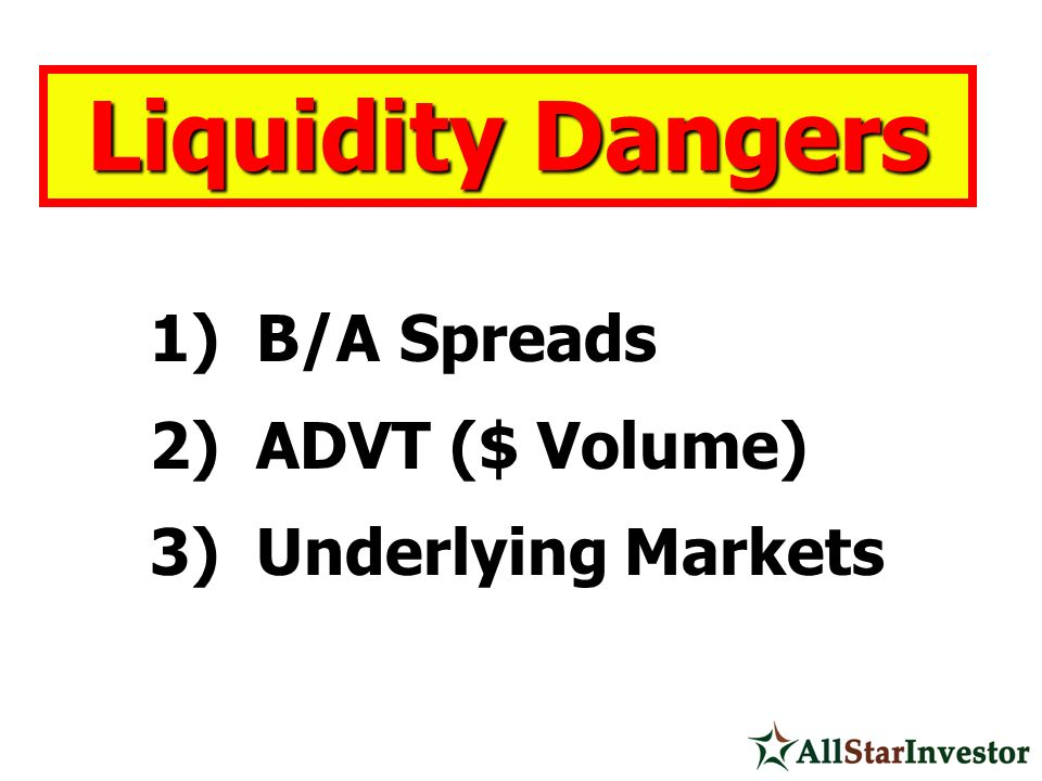 Liquidity Dangers B/A Spreads ADVT ($ Volume) Underlying Markets
