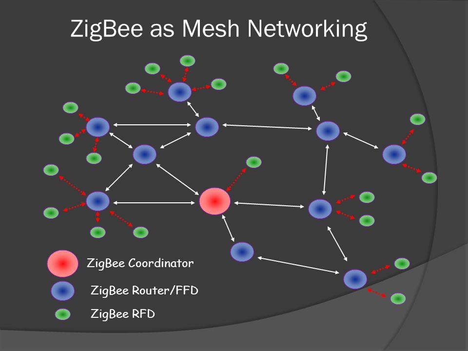 ZigBee as Mesh Networking