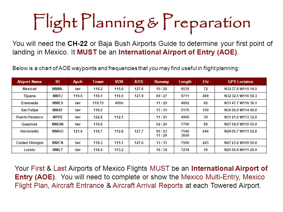 how to find all flight plans to a city