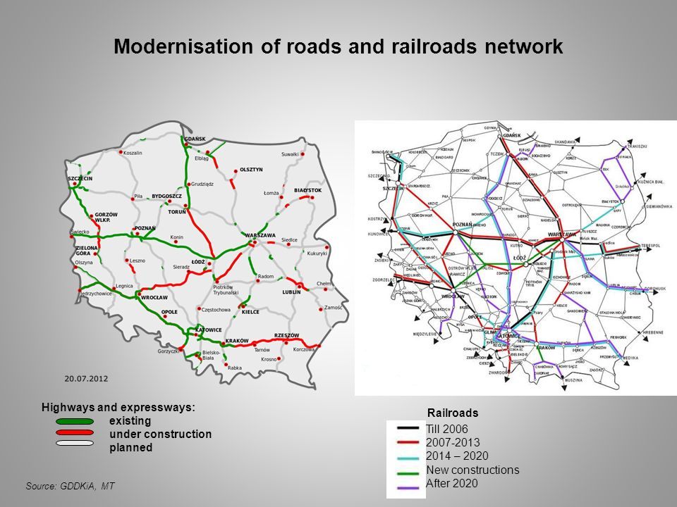 Modernisation of roads and railroads network