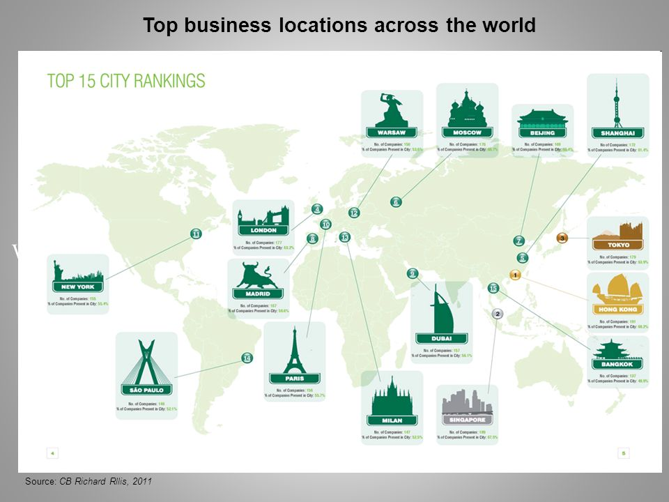 Top business locations across the world