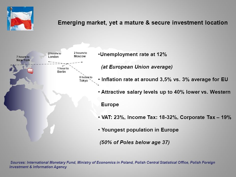 Emerging market, yet a mature & secure investment location