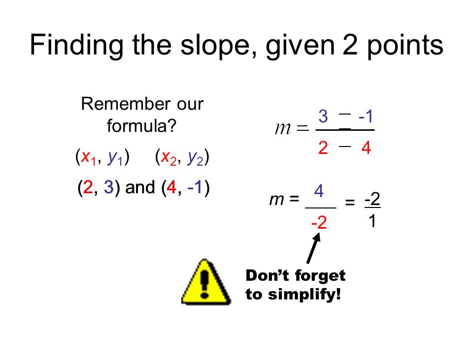 Finding the slope, given 2 points